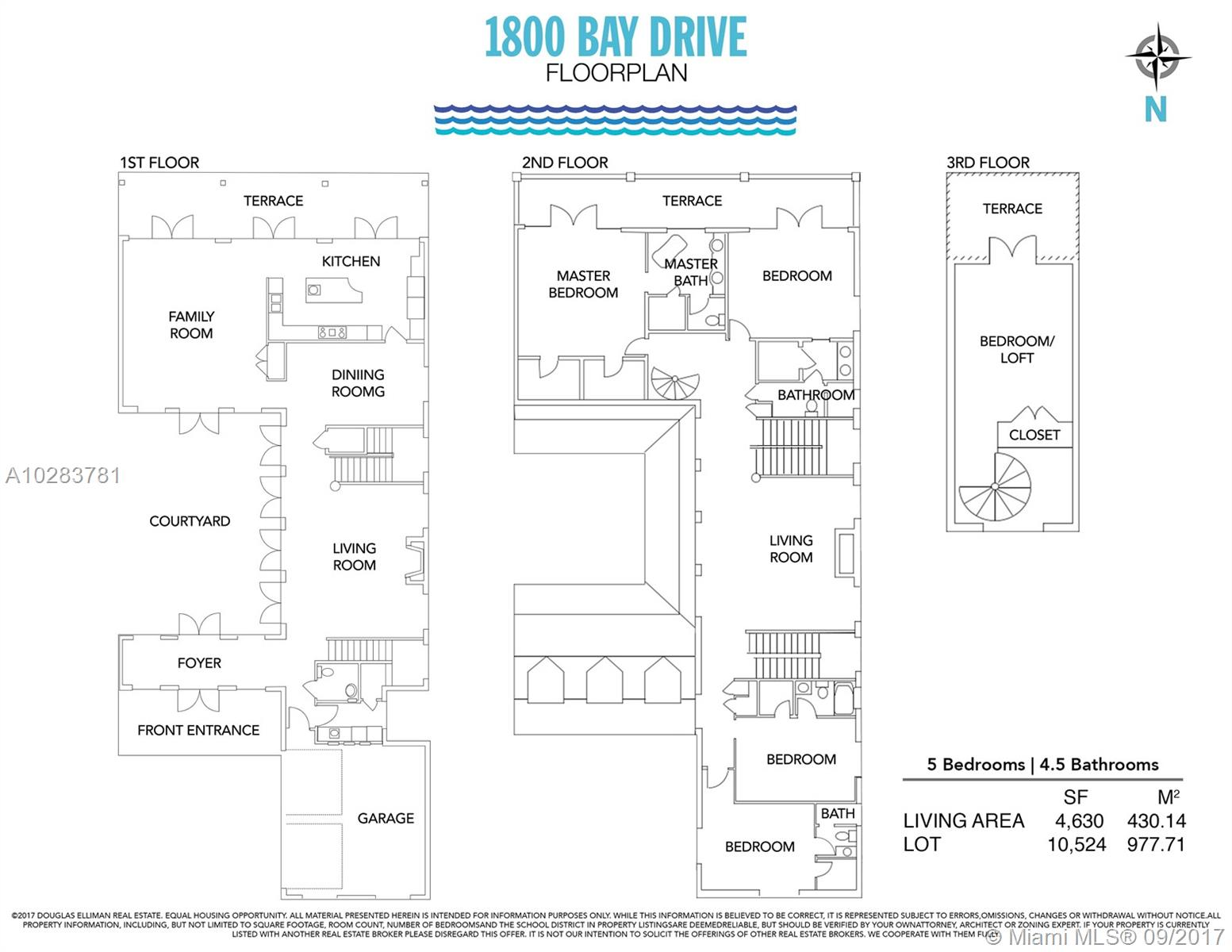 North Miami Beach Property Tax Bill
